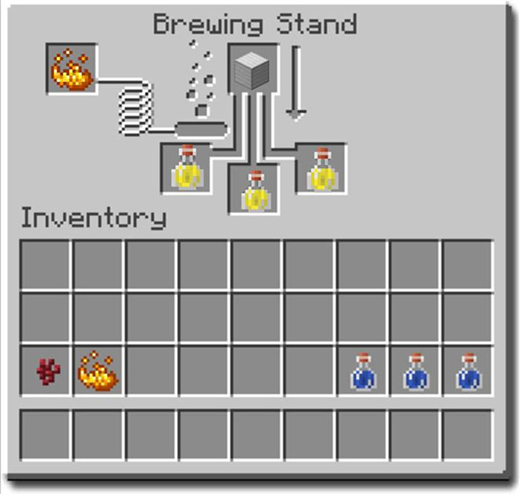 Amazing Minecraft Potions And How To Craft Potions Minecraft Potion Chart