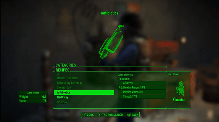 fallout antibiotics